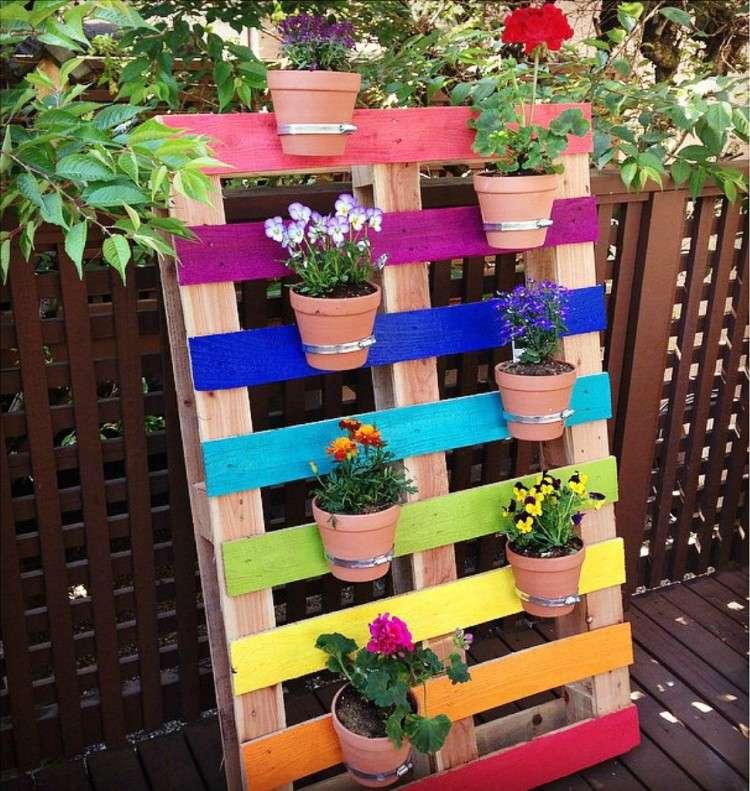 Idee De Deco Pour Jardin - Maison François Fabie