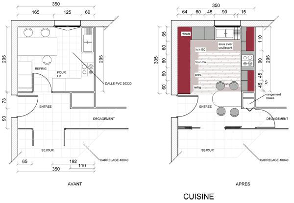 plan agencement cuisine maison fran ois fabie. Black Bedroom Furniture Sets. Home Design Ideas